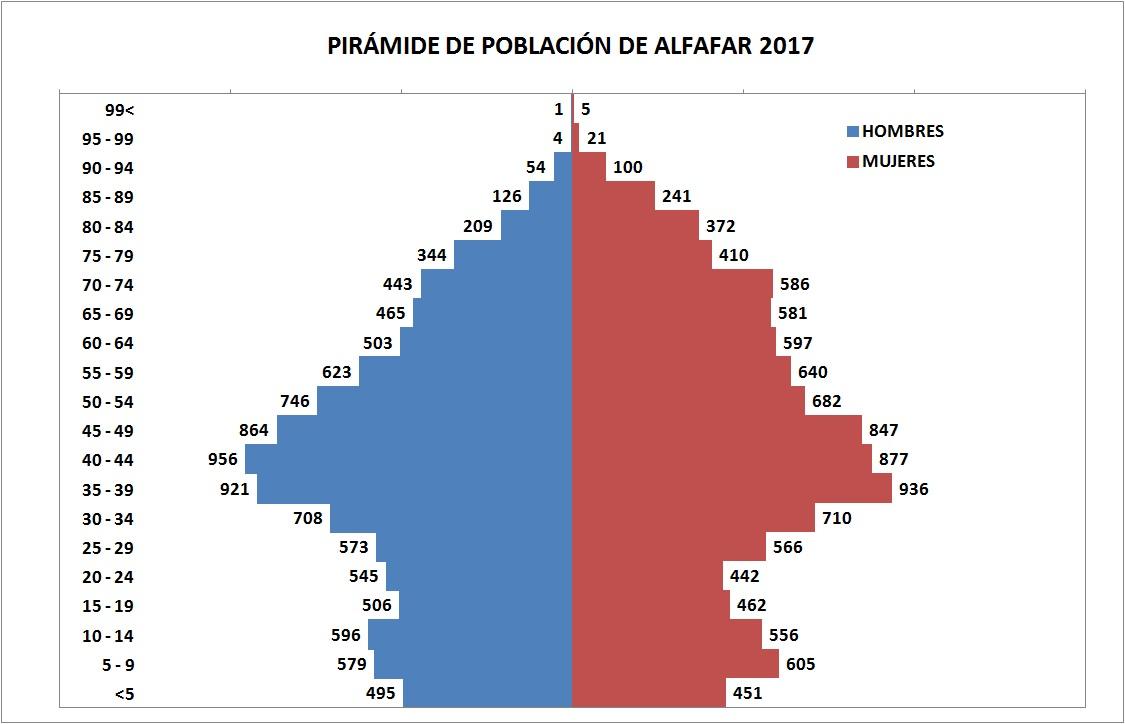 PIRAMIDE_17012017