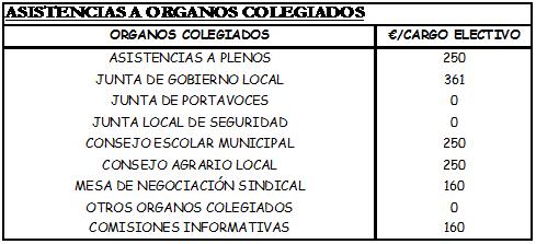 indemnizaciones_1