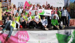 Runcancer